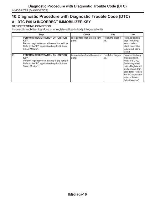 Troubleshooting Procedure pdf - Subaru Outback Forums