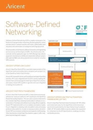software definition