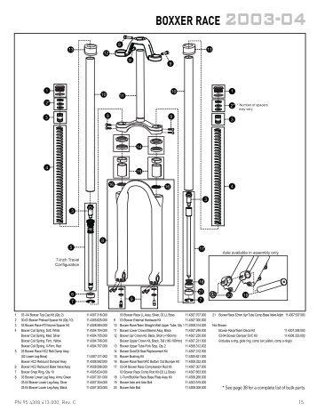 Boxxer 2003 Service Manual