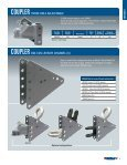 Couplers Catalog - Titan International - Page 5