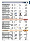 Leuci 2012/2013 - Relco Group - Page 6