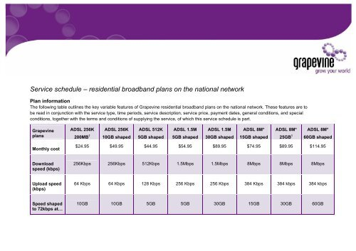 Service schedule – residential broadband plans on the ... - Grapevine