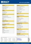 BP PR Plus Datenblatt - Labor-Kennzeichnung - Page 2