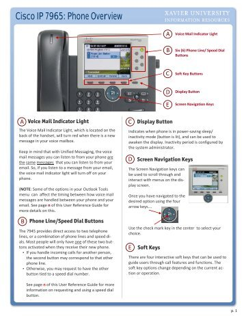 Cisco phone 7965 User Manual