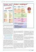 Reizdarm - Vitatest - Seite 2