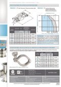 SANITAIRE - Continental Disc Corporation - Page 4