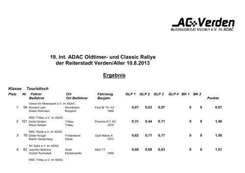 Gesamtergebnis - ADAC Oldtimer und Classic ... - ADAC Motorsport