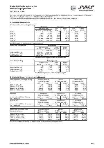 Preisblatt Gas-Netzentgelt incl. Kostenwälzung, gültig ab 01.01.2011
