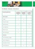Hausverkabelung Univers MCS - Kablan AG - Seite 3
