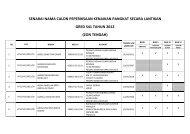 Senarai calon Zon Tengah - Jabatan Kemajuan Islam Malaysia
