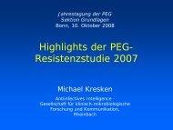 Highlights der PEG- Resistenzstudie 2007