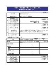 平成 22年度上半期 - 日本学術振興会