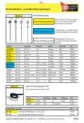 Fasspumpen von Hand, elektrisch und pneumatisch - Seite 4