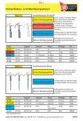 Fasspumpen von Hand, elektrisch und pneumatisch - Seite 5