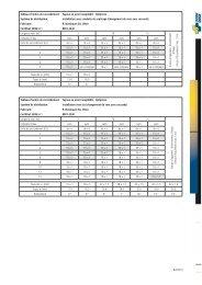 Tuyaux en acier inoxydable - Optipress Système ... - R. Nussbaum AG