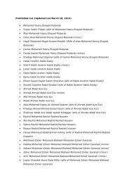 Egypt - Prohibited List 21.03.13.pdf