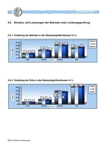 alternativer text - Landesverband Baden-Württemberg für ...
