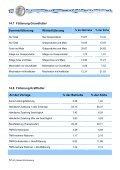 alternativer text - Landesverband Baden-Württemberg für ... - Seite 6