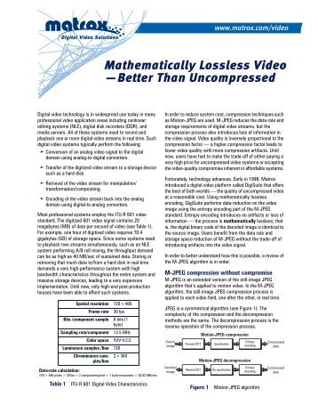 Mathematically Lossless Video — Better Than Uncompressed