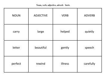 Sorts Noun, verb, adjective, adverb