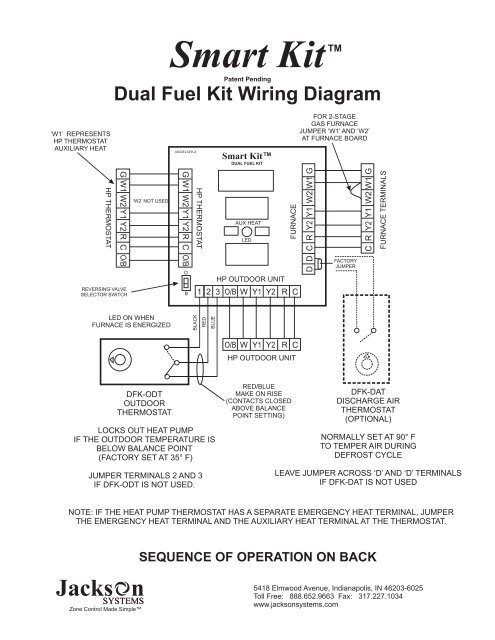 Wiring Diagram Jackson - Wiring Diagrams List on