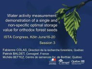 Water activity measurement - International Seed Testing Association