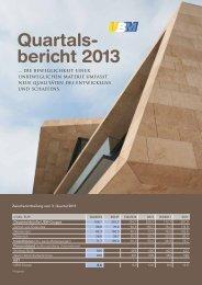 Bericht zum 3. Quartal - UBM Realitätenentwicklung AG