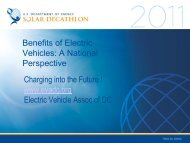 Benefits of Electric Vehicles: A National Perspective - Solar Decathlon