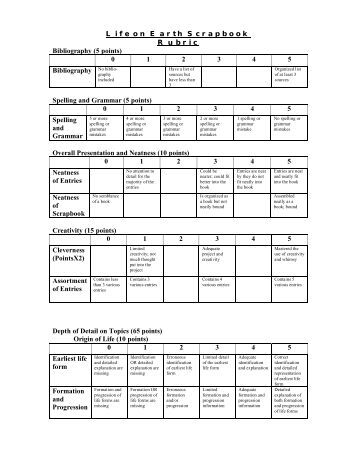 compare contrast essay rubric 5th grade Sixth grade compare and contrast writing rubric clear comparison it's very difficult to use a paper-based rubric to evaluate essays at a sentence- or.