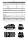 pdf-download - Peugeot - Seite 3