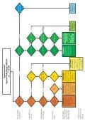 Ruheschutz im Treppenhaus - Bieri Baumaterial AG - Seite 6