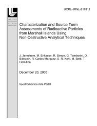 Characterization and Source Term Assessments of Radioactive ...