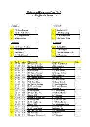 Spielplan zum HW-Cup 2012 - SC Norbertus