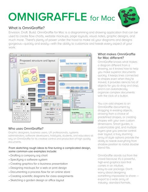 OmniGraffle for Mac inside insert for web - The Omni Group
