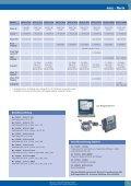 Unitronics Kompakt-SPS mit MMI - Spectra Computersysteme GmbH - Seite 7