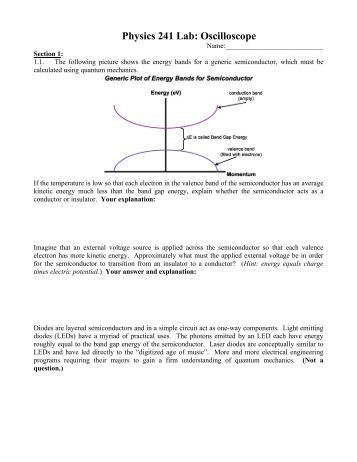 General physics Lab manual
