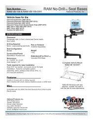 RAM-VB-159-SW1 Installation Instructions - RAM Mounts