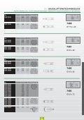"""Das """"Benscheidt""""-Druckluftmeißel-Programm für ... - ToolVendor - Page 4"""