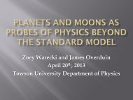 Planets and Moons as Probes of Physics Beyond the Standard Model