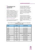 TRANSFERENCIA DE TECNOLOGÍA - Inia - Page 2