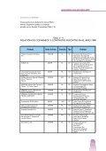 TRANSFERENCIA DE TECNOLOGÍA - Inia - Page 4