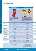 Kennzeichnungslösungen - waltrup - Page 6