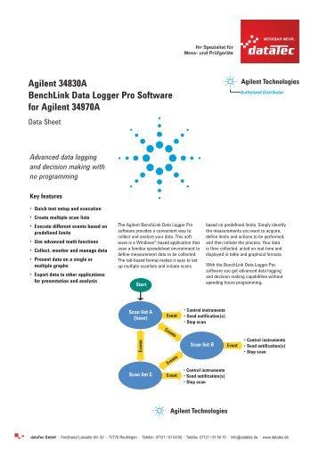 Agilent 34830A Benchlink Data Logger Pro Software for Agilent ...
