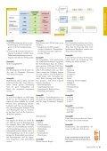 Lösungen (PDF) - ET Elektrotechnik - Page 2
