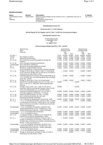 Schoellerbank Realzins Plus (pdf, 79 KByte)