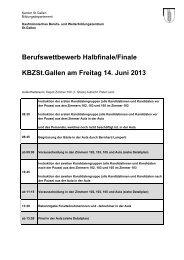 Berufswettbewerb Halbfinale/Finale KBZSt.Gallen am Freitag 14 ...