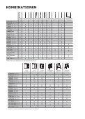 Tischbar.pdf - Ikea - Page 7