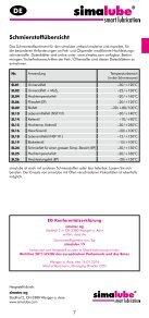 Anwenderhinweis (pdf - 512 KB) - Simatec - Seite 6