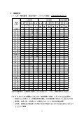 4xcFbn - Page 2