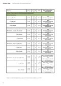 Therapie Tipps Sammelband Mai, Juni, Juli 2013 - Wiener ... - Page 6